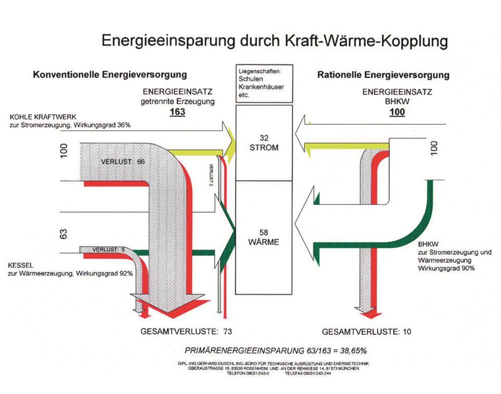 Fein Teile Eines Automotordiagramms Ideen - Elektrische Schaltplan ...